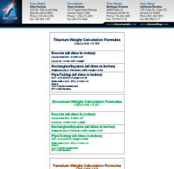 Titanium Weight Calculations